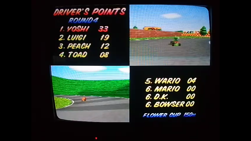 omargeddon: Mario Kart 64: Flower Cup [Points] [150cc] (N64) 33 points on 2020-04-26 16:52:17