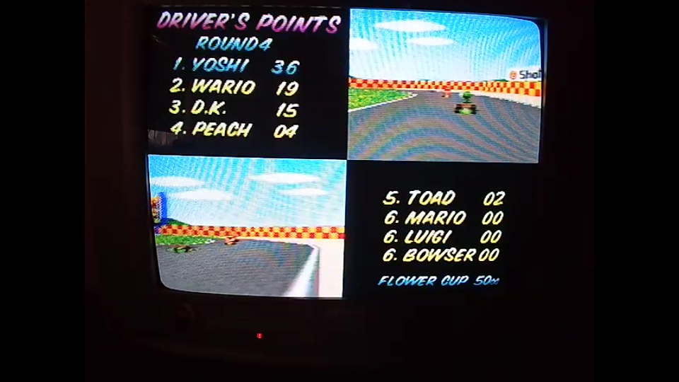 omargeddon: Mario Kart 64: Flower Cup [Points] [50cc] (N64) 36 points on 2020-04-12 15:49:41