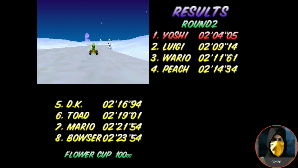 omargeddon: Mario Kart 64: Frappe Snowland [100cc] (N64 Emulated) 0:02:04.05 points on 2018-02-03 11:58:04