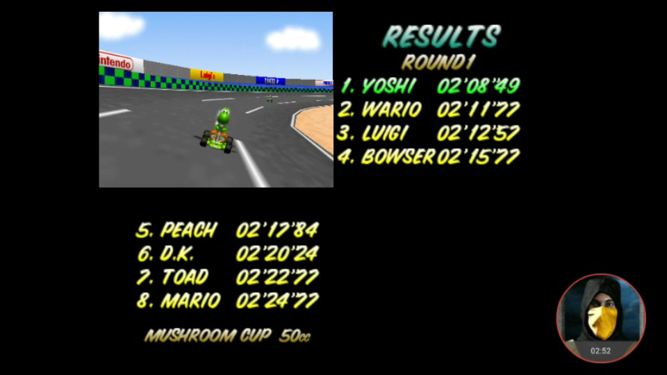 omargeddon: Mario Kart 64: Luigi Raceway [50cc] (N64 Emulated) 0:02:08.49 points on 2018-02-02 23:12:19