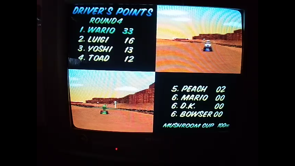 omargeddon: Mario Kart 64: Mushroom Cup [Points] [100cc] (N64) 33 points on 2020-04-12 20:06:25