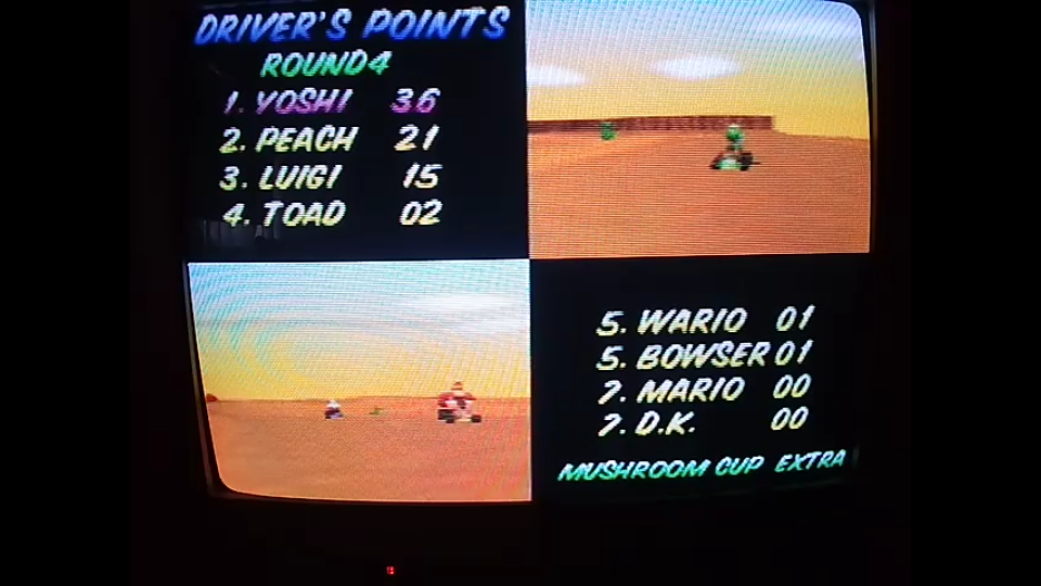 omargeddon: Mario Kart 64: Mushroom Cup [Points] [Extra] (N64) 36 points on 2020-05-18 12:16:52