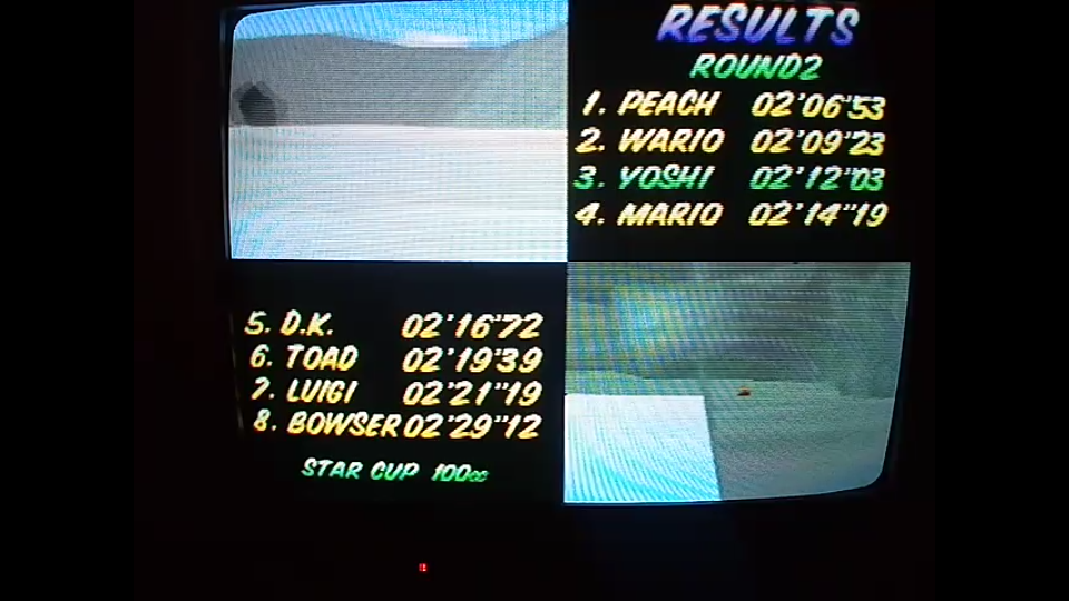 omargeddon: Mario Kart 64: Sherbet Land [100cc] (N64) 0:02:12.03 points on 2020-04-26 17:07:42
