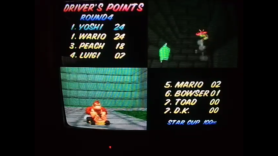 omargeddon: Mario Kart 64: Star Cup [Points] [100cc] (N64) 24 points on 2020-04-26 18:23:33