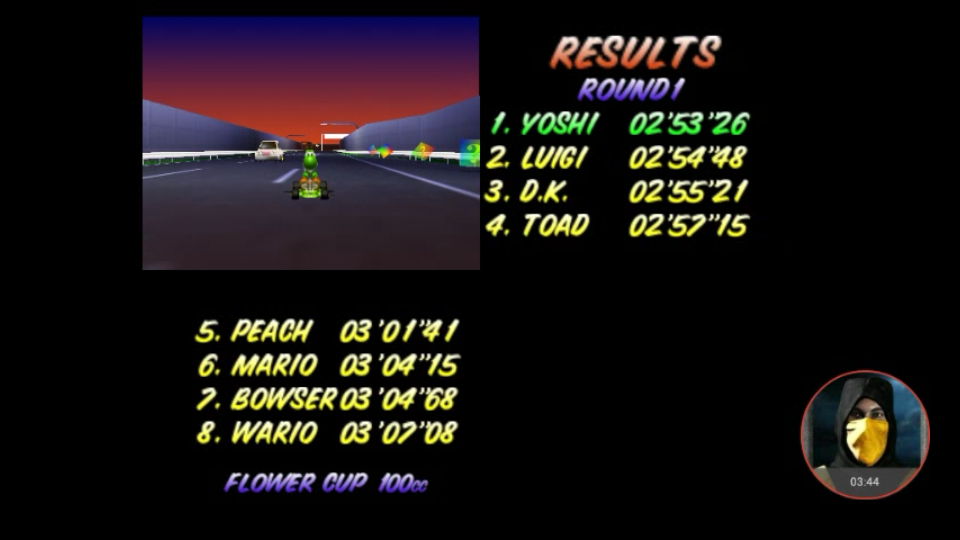 Mario Kart 64 Toad S Turnpike 100cc N64 Emulated High Score By Omargeddon