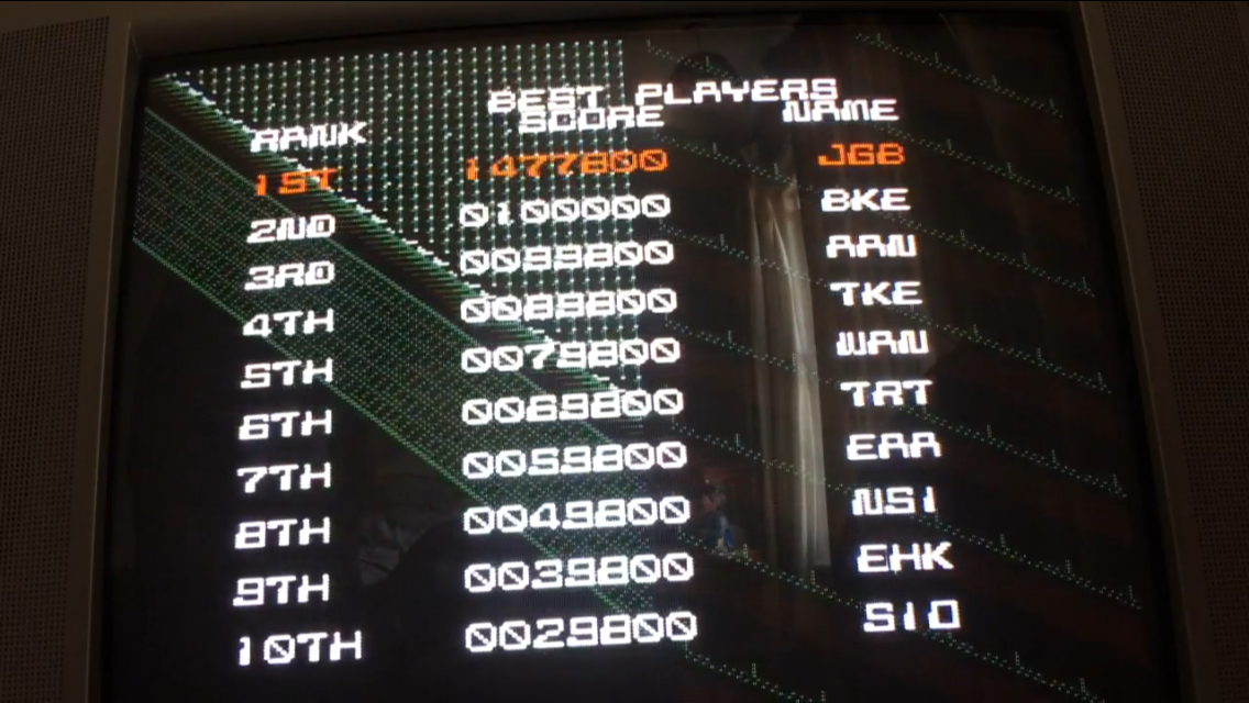 Midnight Resistance 1,477,800 points
