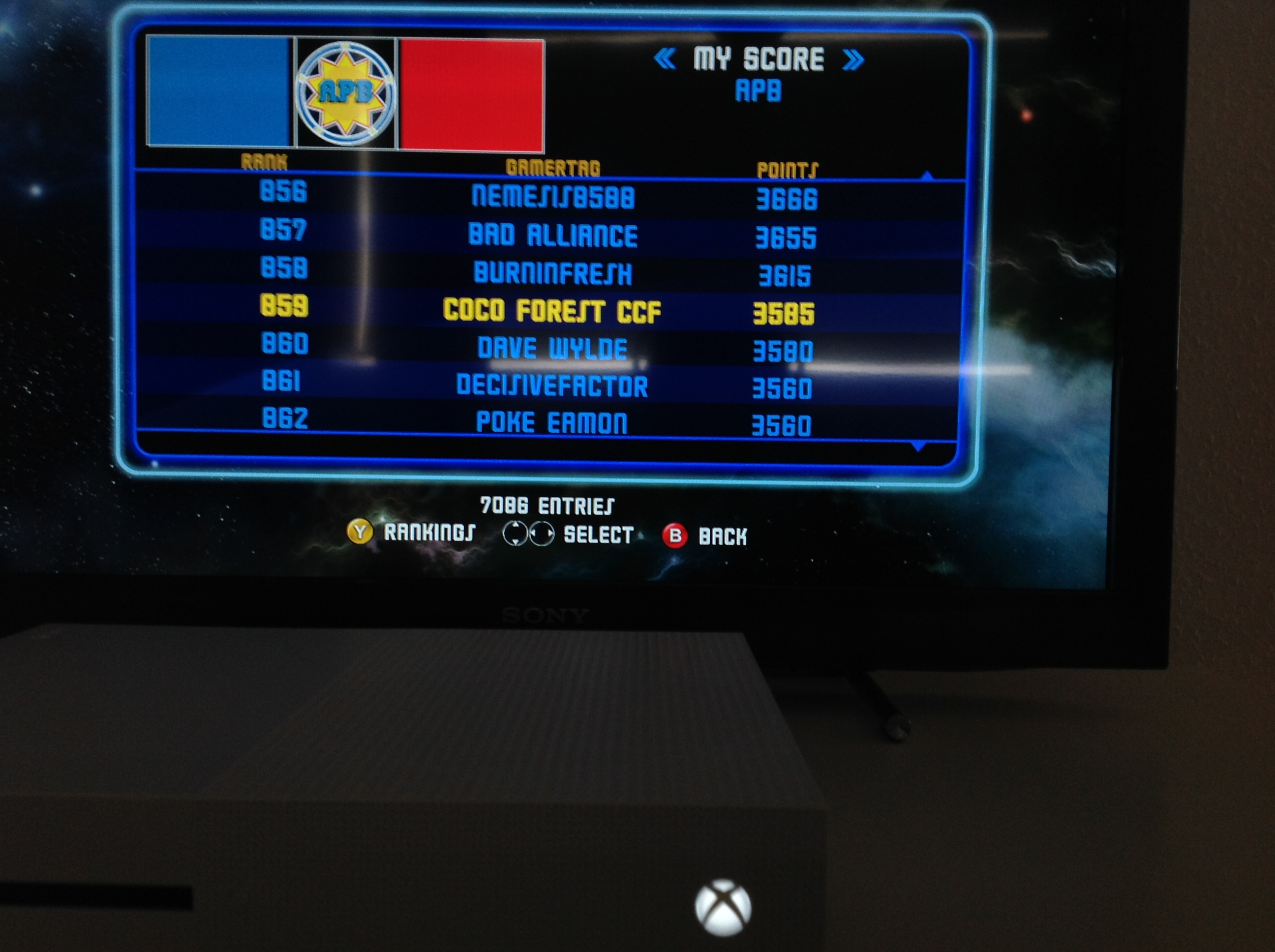 CoCoForest: Midway Arcade Origins: APB (Xbox 360) 3,585 points on 2019-06-01 04:24:21