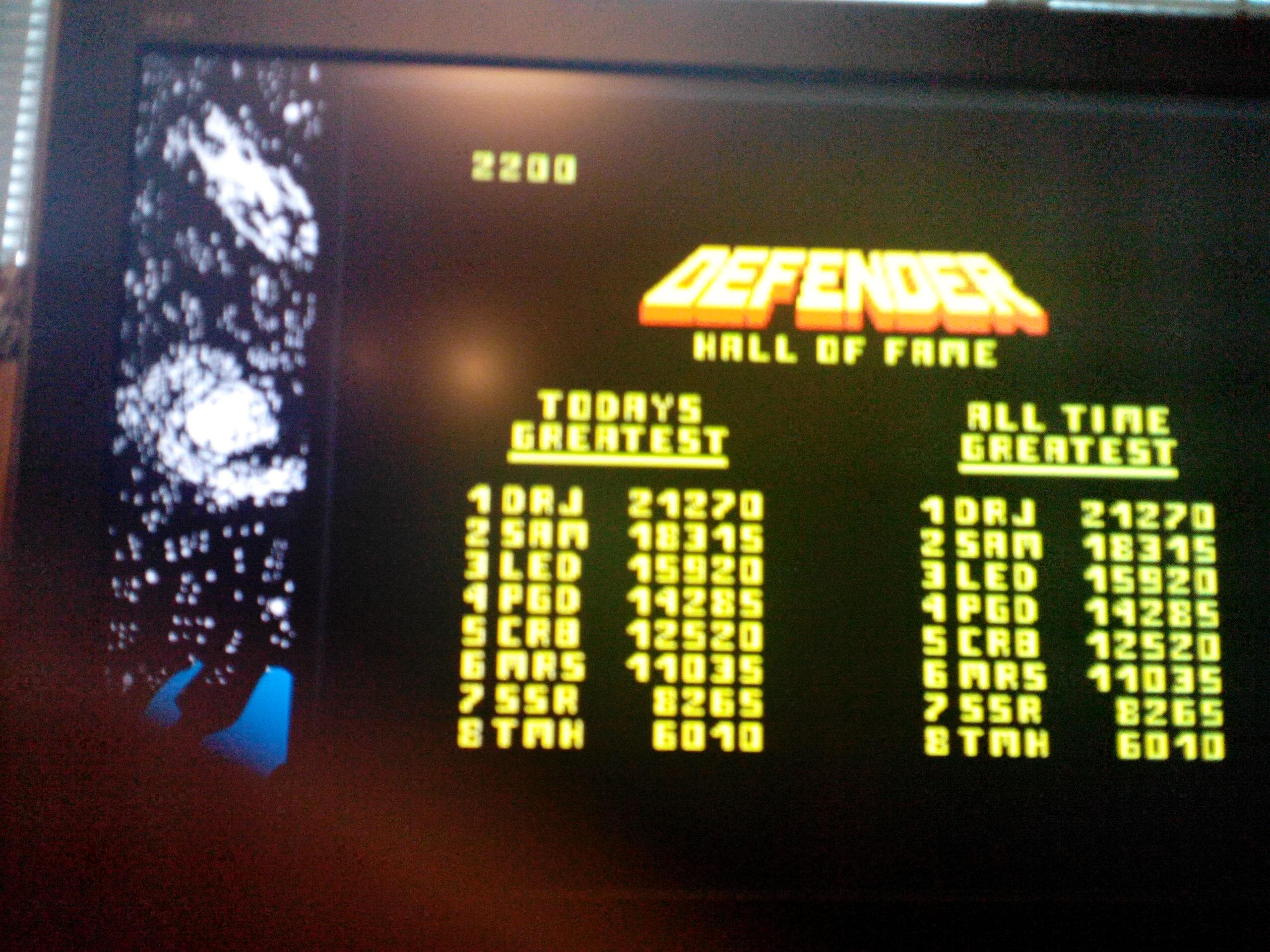 Midway Arcade Origins: Defender 2,200 points