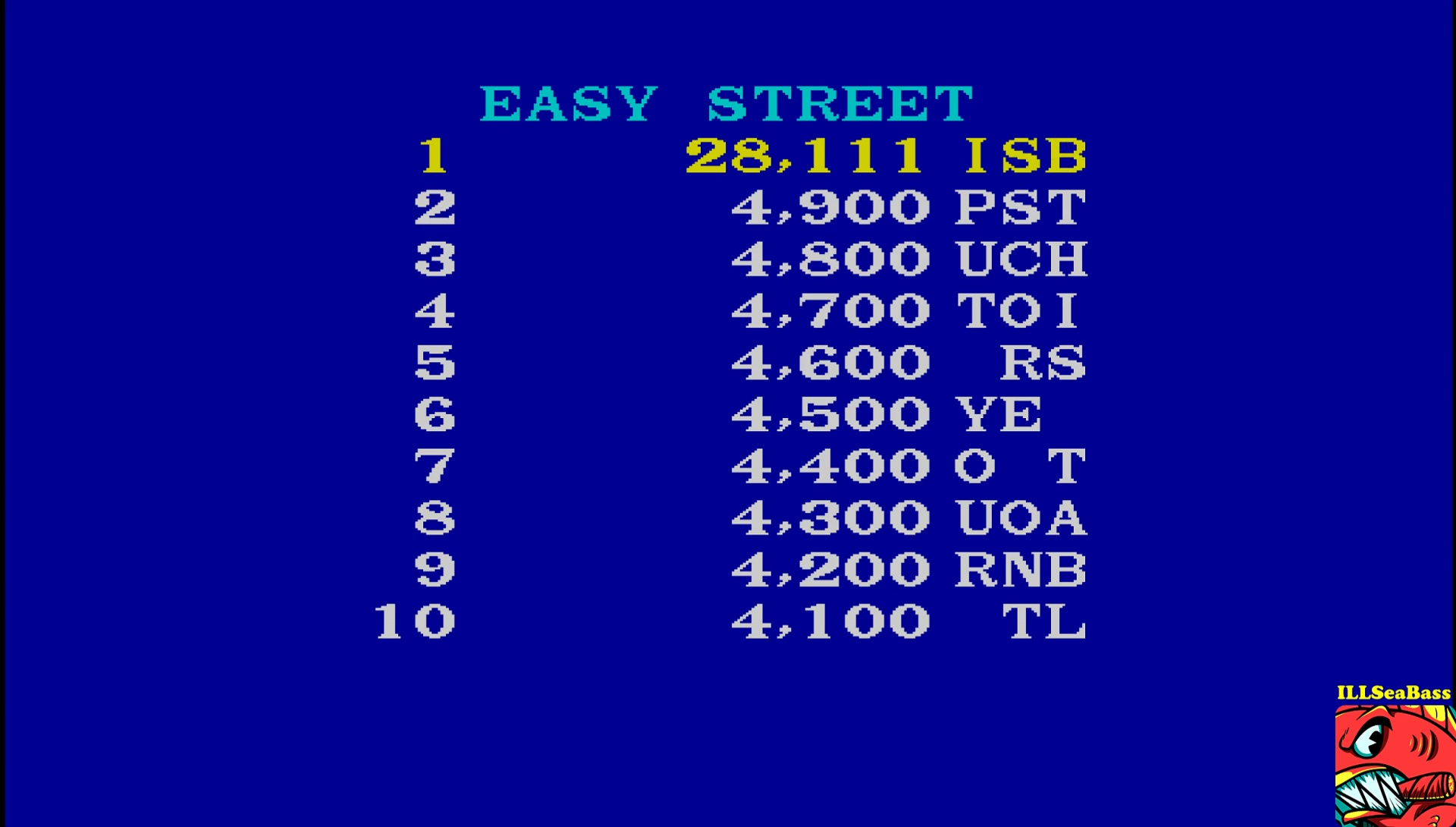 ILLSeaBass: Midway Arcade Treasures: Extended Play: Paperboy (PSP Emulated) 28,111 points on 2017-05-22 13:29:33