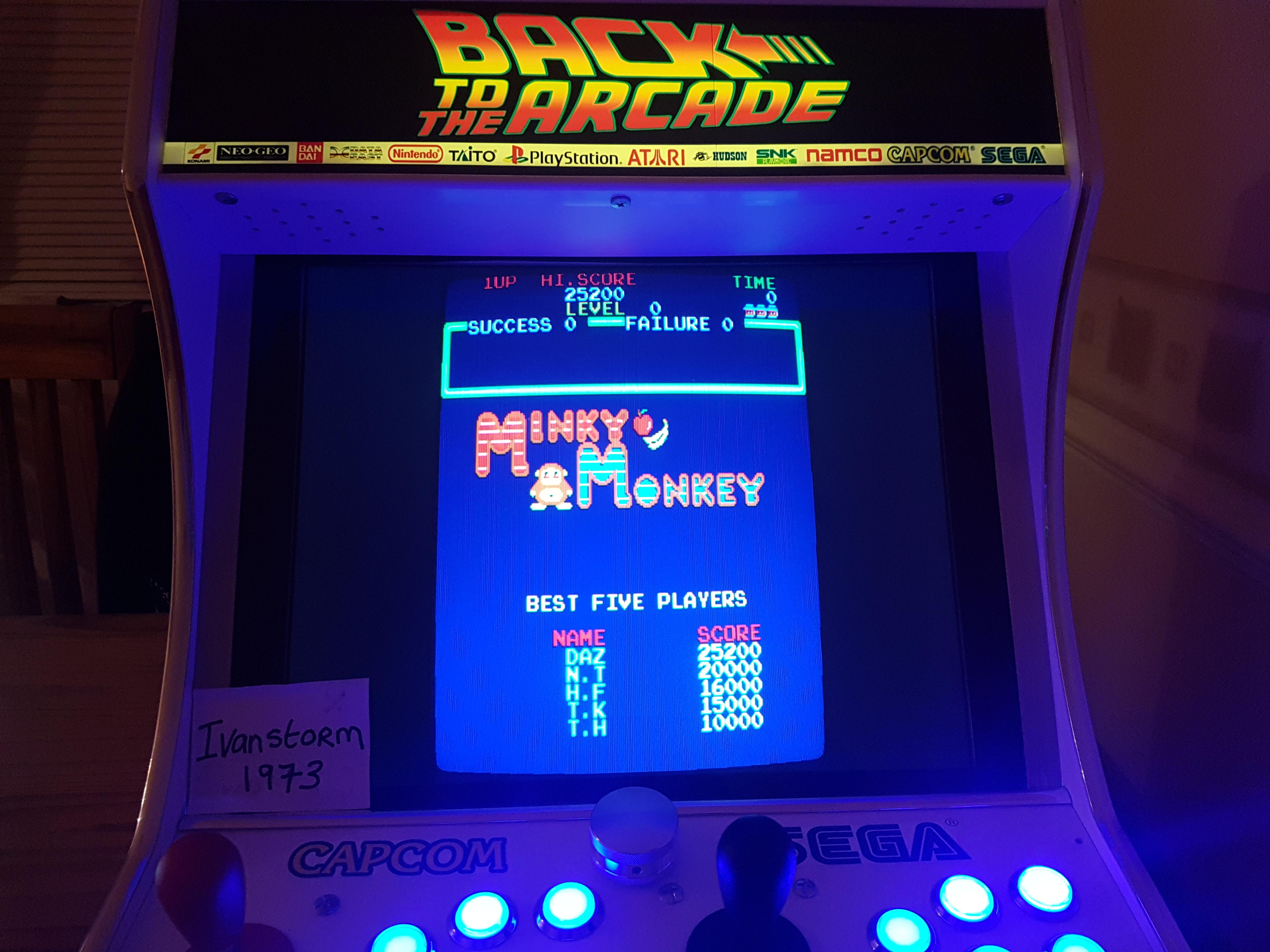 Ivanstorm1973: Minky Monkey [mmonkey] (Arcade Emulated / M.A.M.E.) 25,200 points on 2017-11-24 15:59:33