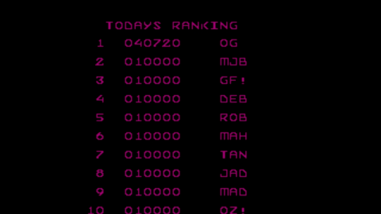 OriginalGamer: Mr Do! Run Run (Amiga Emulated) 40,720 points on 2015-07-16 21:37:31