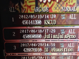 julianjalapeno: Muchi Muchi Pork [Arcade] (Xbox 360) 450,890,990 points on 2018-01-26 02:04:16
