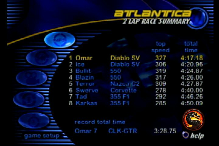 omargeddon: Need for Speed III: Hot Pursuit: Single Race: Atlantica [Lap Time] (Playstation 1) 0:04:17.18 points on 2019-12-19 08:27:56