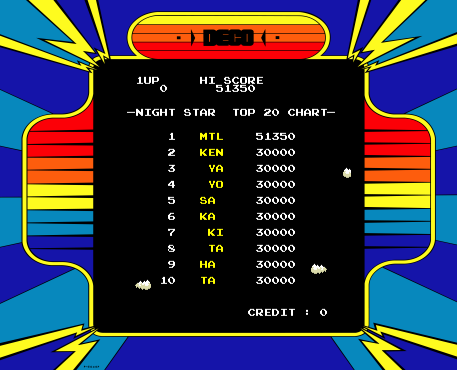 Mantalow: Night Star [cnightst] (Arcade Emulated / M.A.M.E.) 51,350 points on 2015-12-20 03:41:18