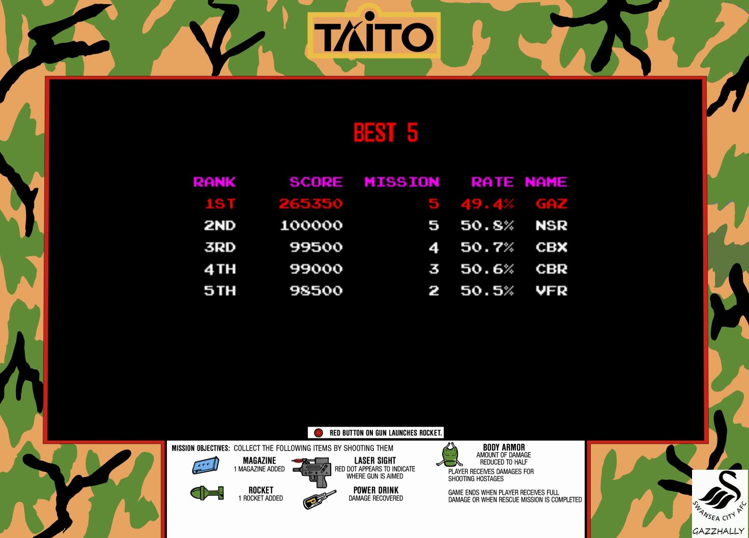 Operation Thunderbolt 265,350 points