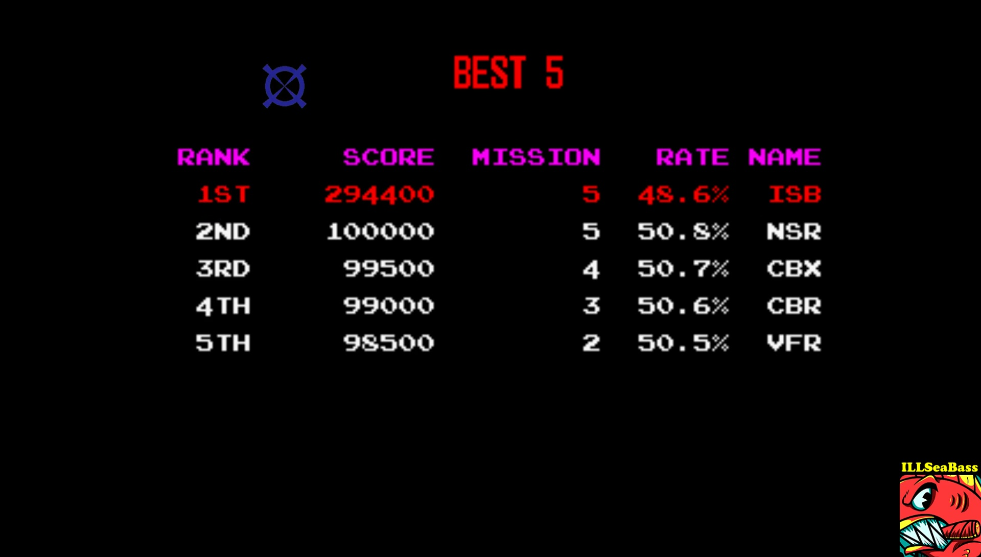 ILLSeaBass: Operation Thunderbolt (Arcade Emulated / M.A.M.E.) 294,400 points on 2017-06-16 22:17:58