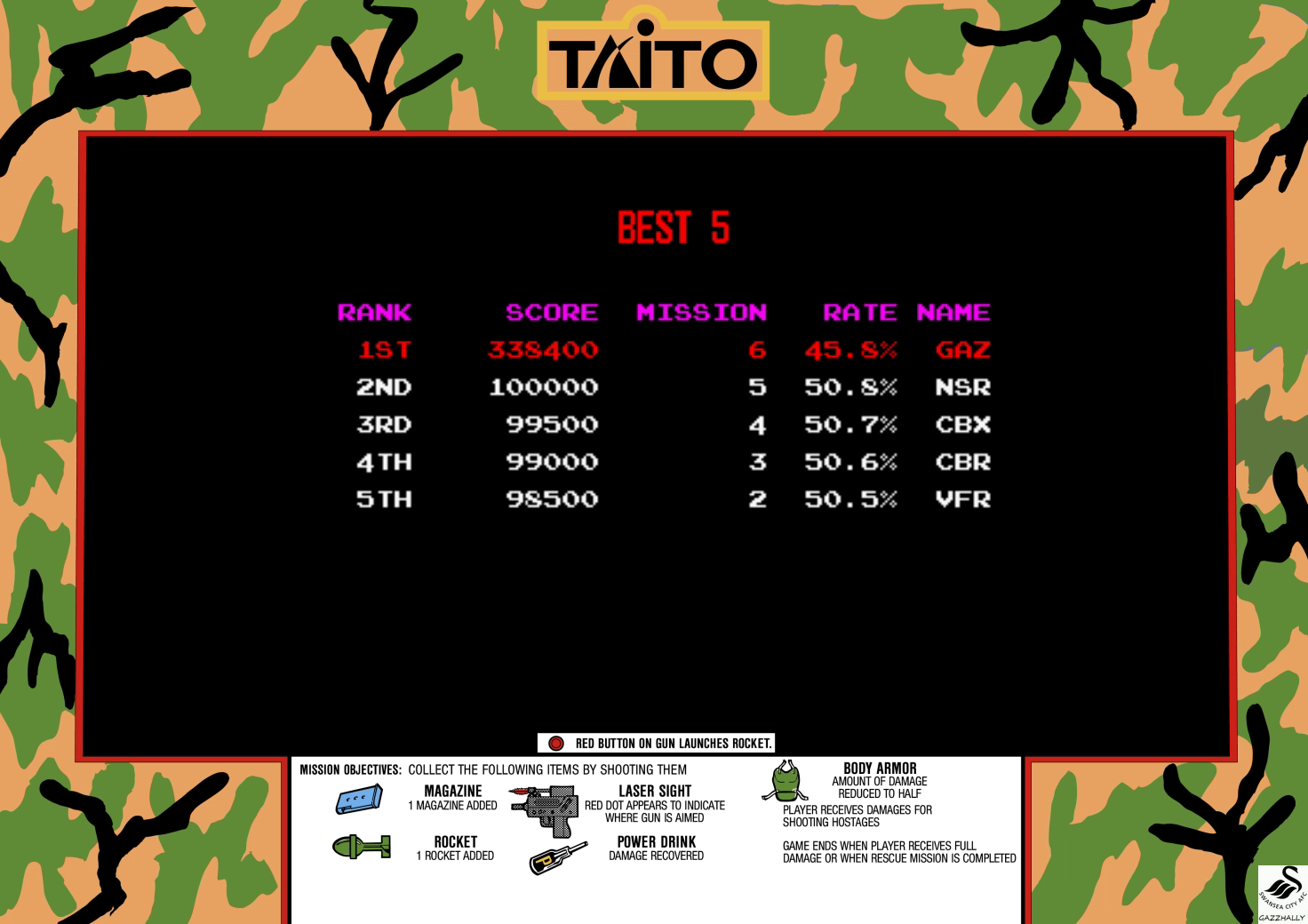 gazzhally: Operation Thunderbolt (Arcade Emulated / M.A.M.E.) 338,400 points on 2017-07-03 05:51:05
