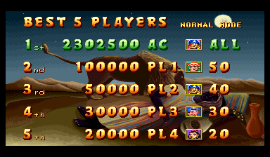 Dumple: Pang! 3 [Normal Mode] (Arcade Emulated / M.A.M.E.) 2,302,500 points on 2019-07-28 12:46:22