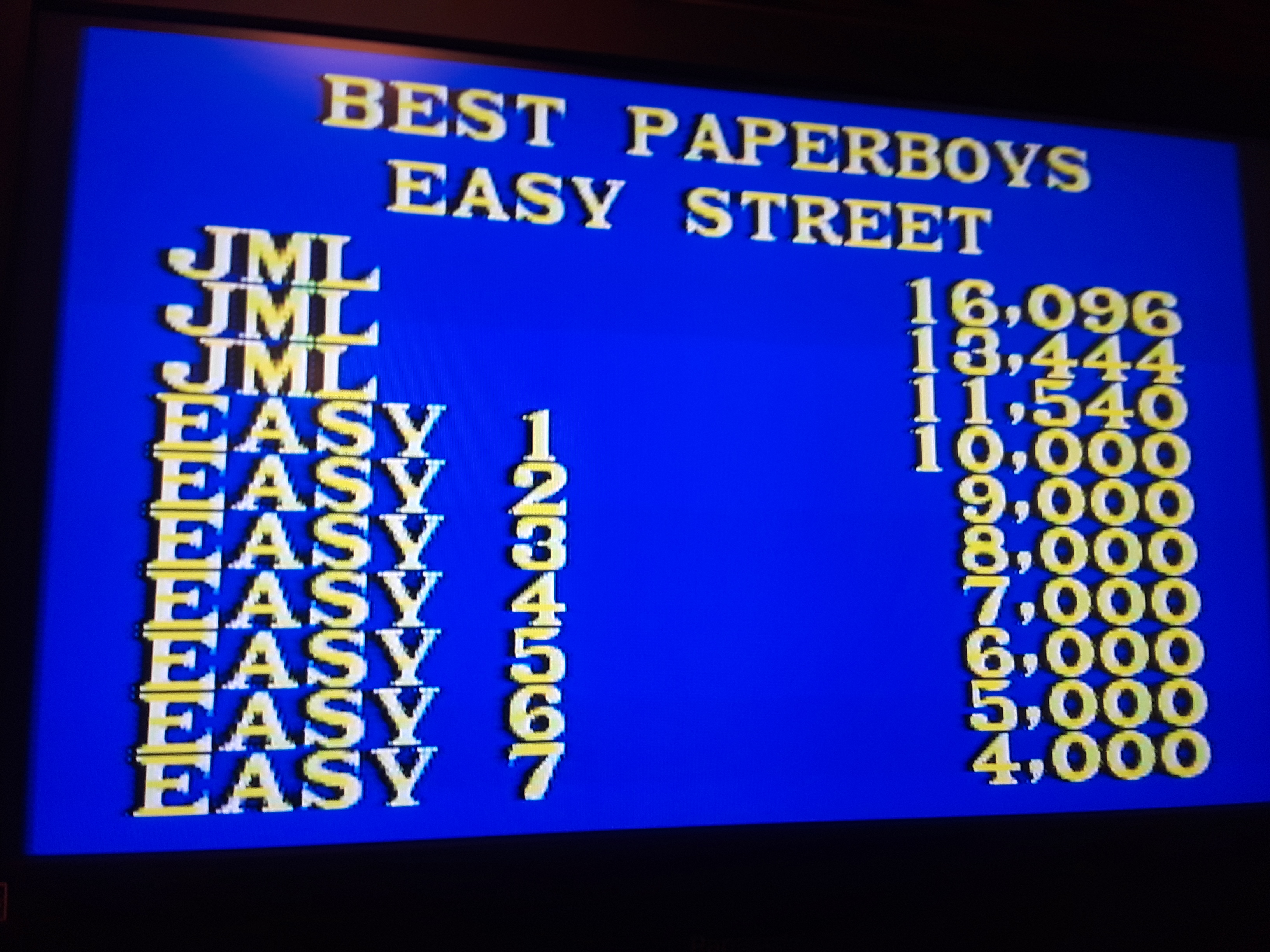 Paper Boy: Easy Street [Hard]