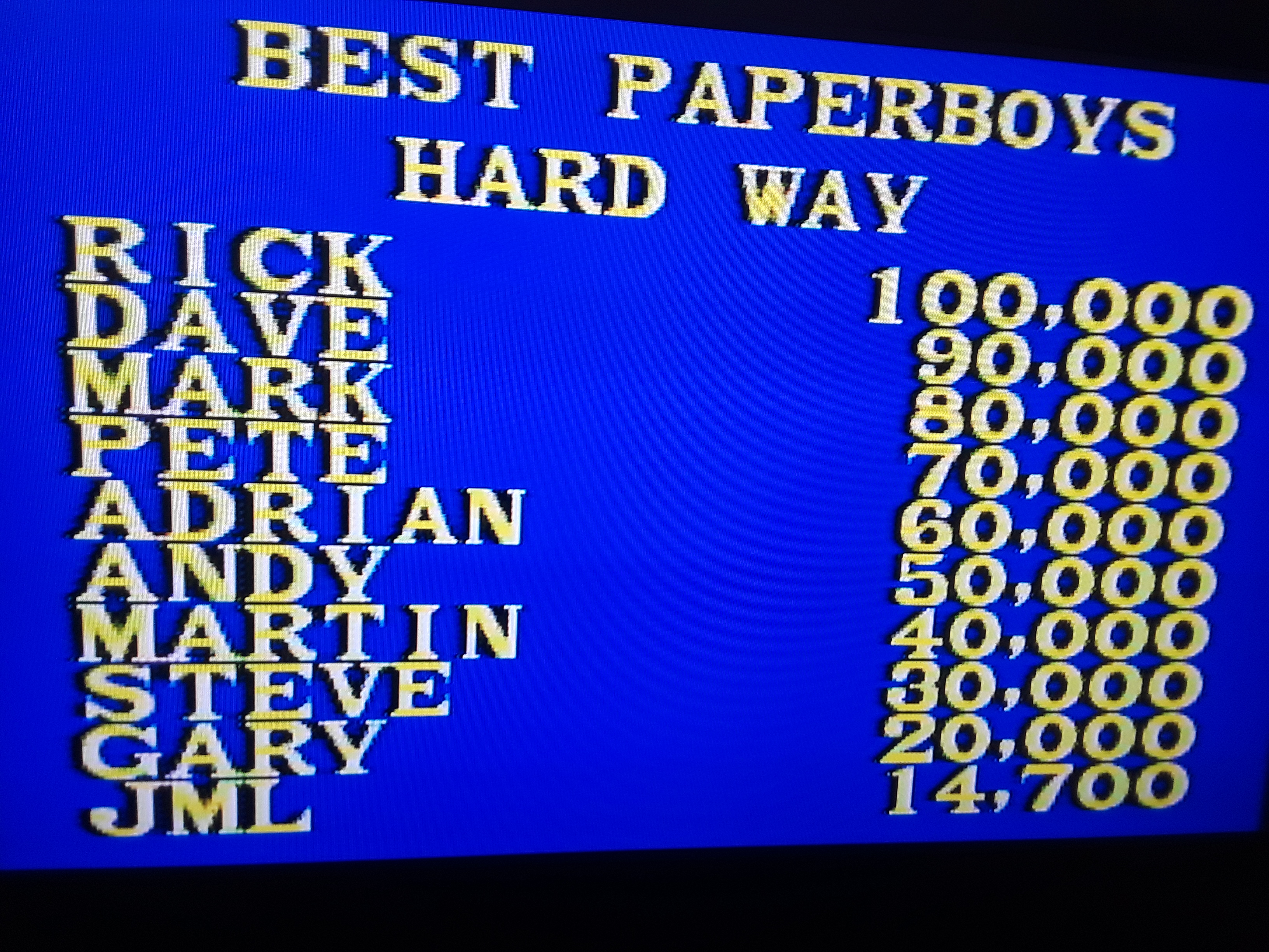 Paper Boy: Hard Way [Easy]