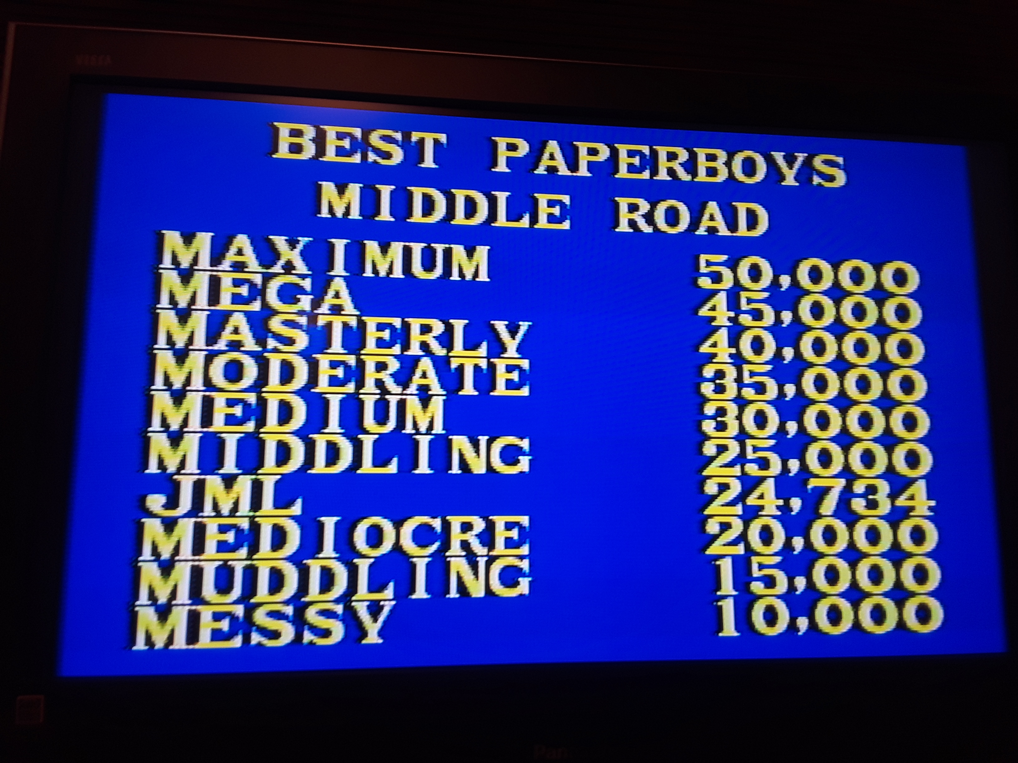 Paper Boy: Middle Road [Easy]