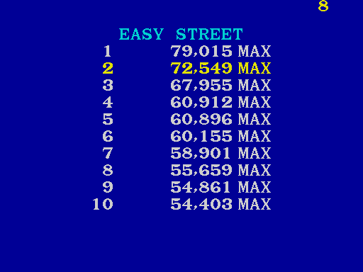 Maxwel: Paperboy (Arcade Emulated / M.A.M.E.) 72,549 points on 2017-10-04 12:02:38