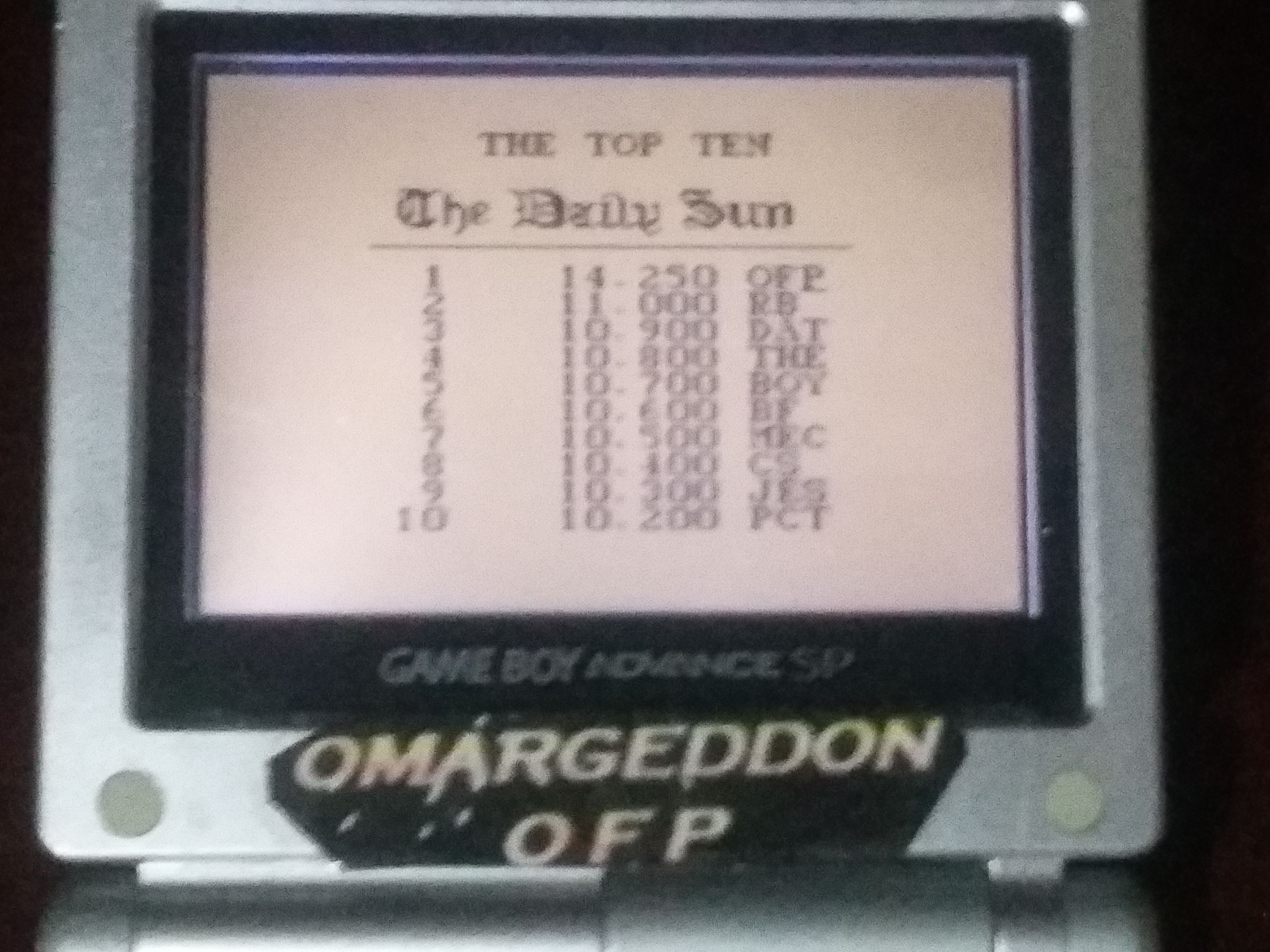omargeddon: Paperboy (Game Boy) 14,250 points on 2018-03-13 00:06:31