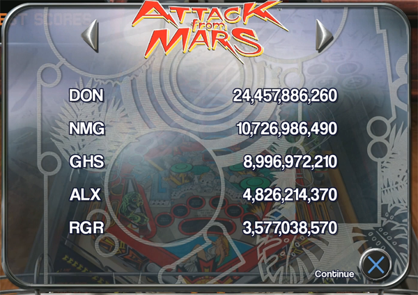 Pinball Arcade: Attack From Mars 24,457,886,260 points