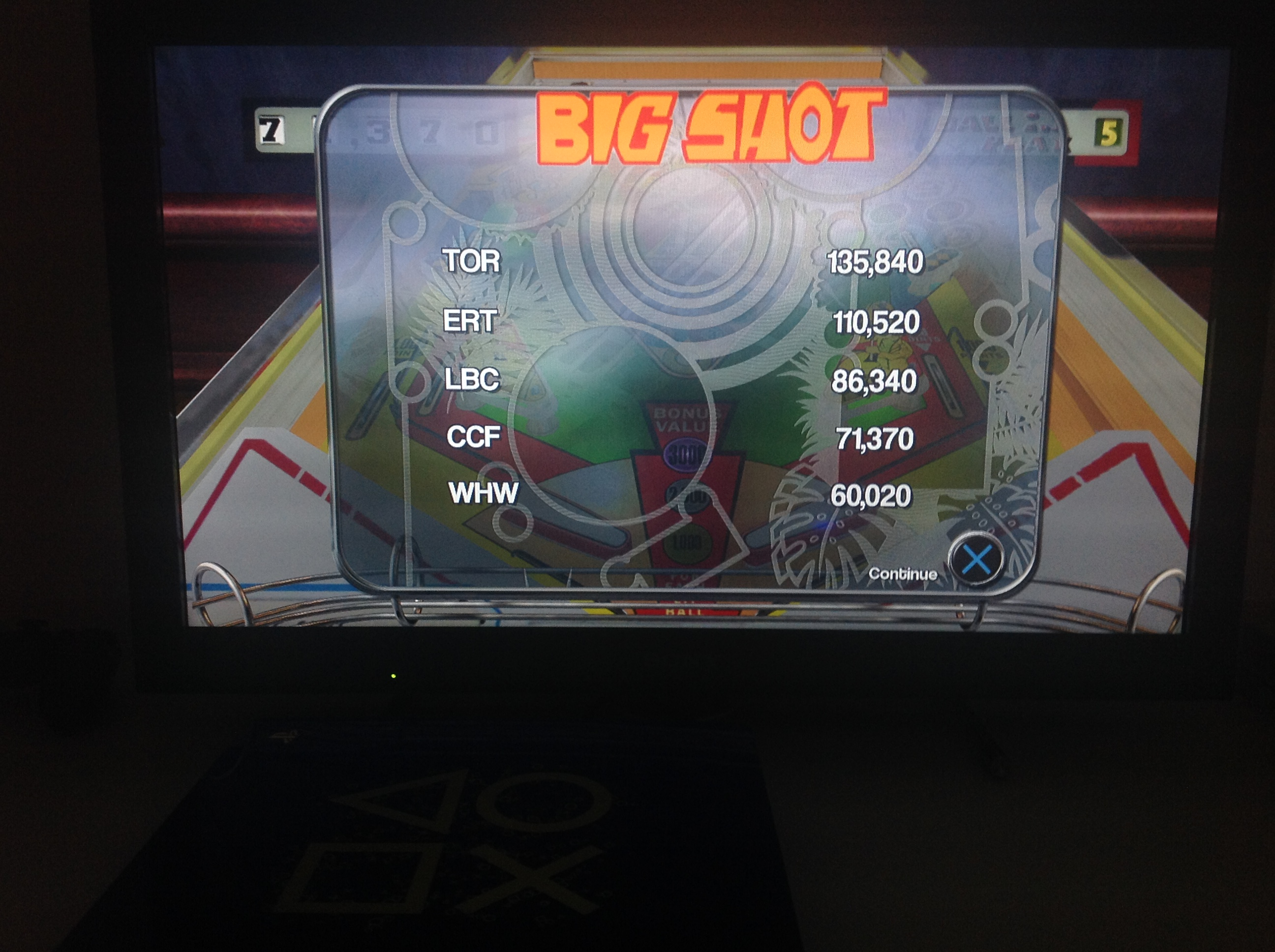 CoCoForest: Pinball Arcade: Big Shot (Playstation 4) 71,370 points on 2018-07-06 14:45:46