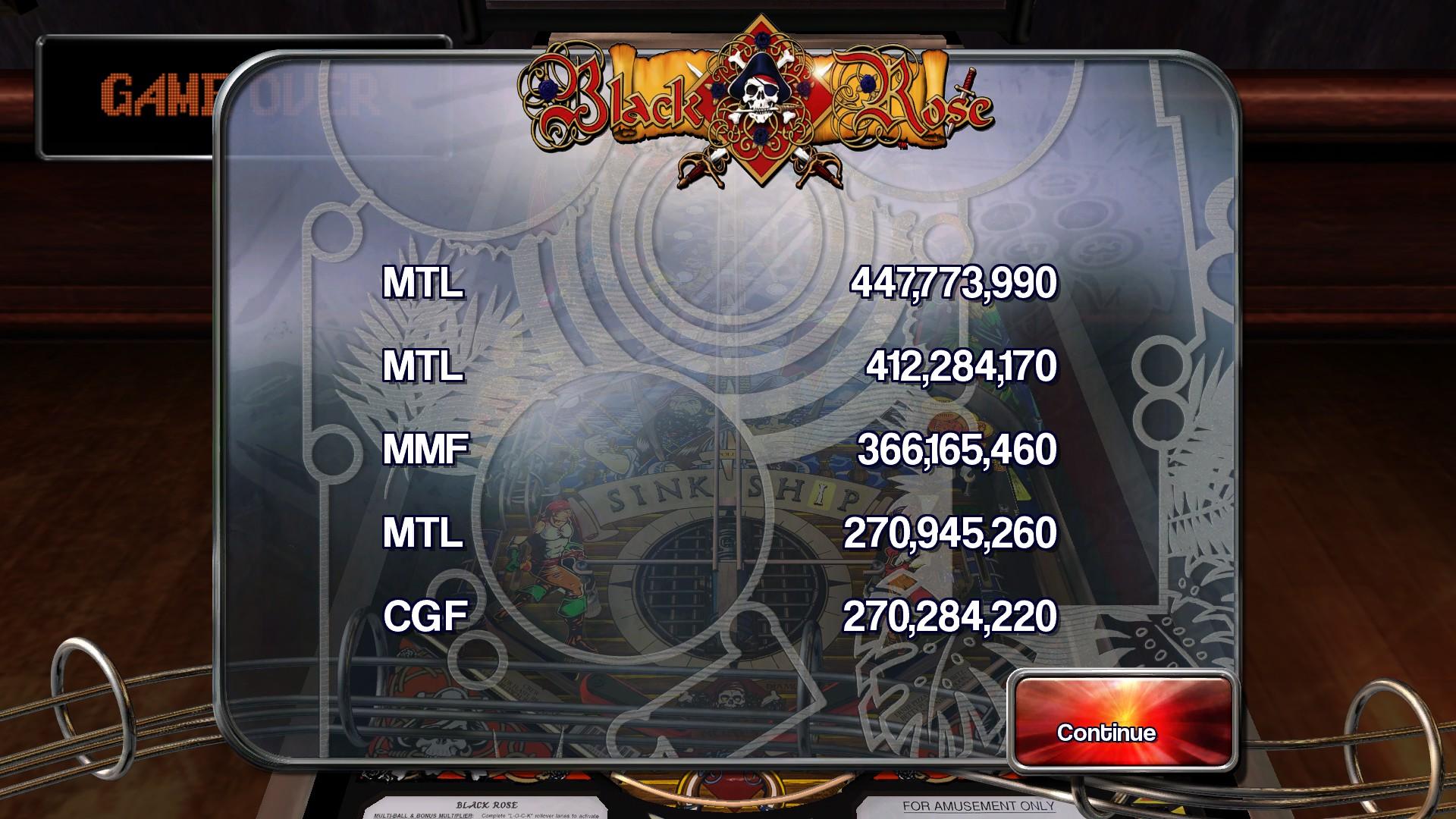 Mantalow: Pinball Arcade: Black Rose (PC) 447,773,990 points on 2016-05-23 11:29:49
