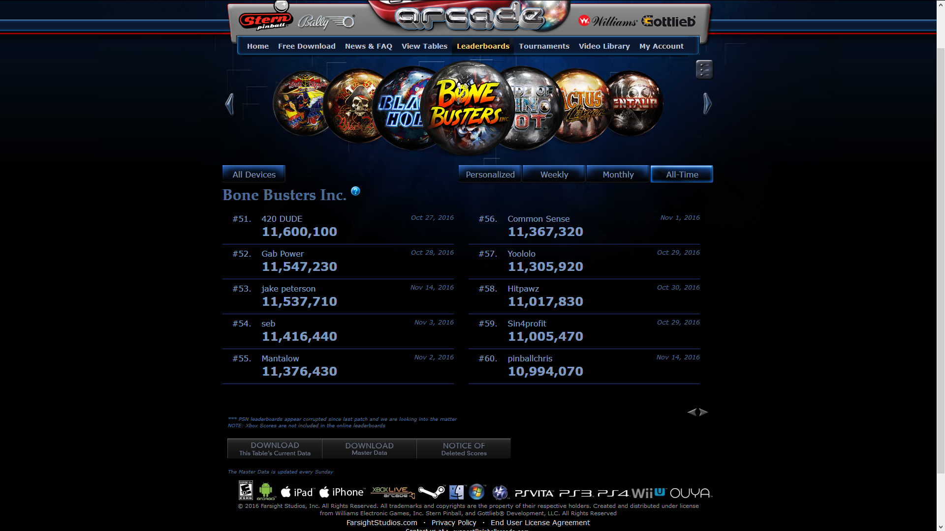 Mantalow: Pinball Arcade: Bone Busters (PC) 11,376,430 points on 2016-11-21 03:35:13