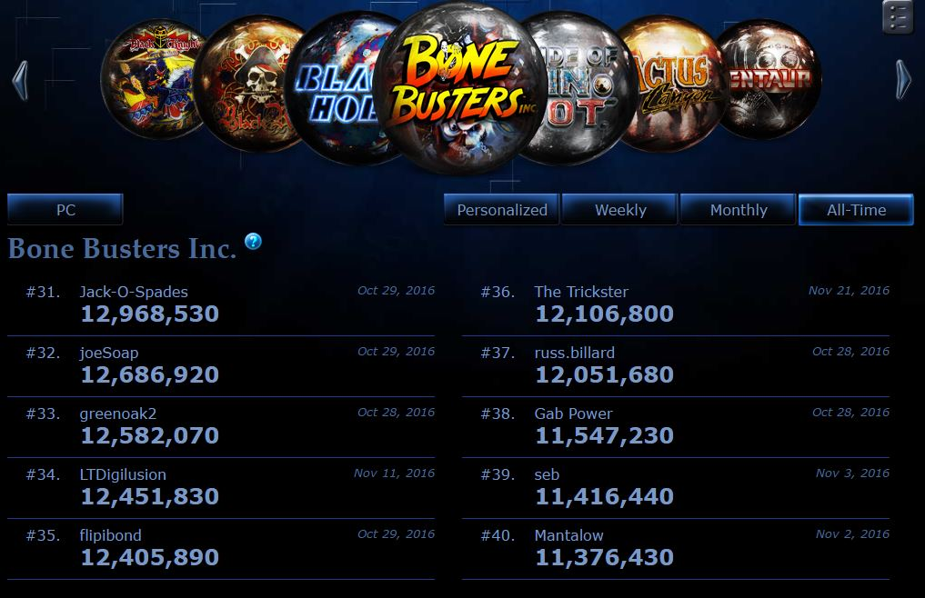 TheTrickster: Pinball Arcade: Bone Busters (PC) 12,106,800 points on 2016-11-23 05:52:43