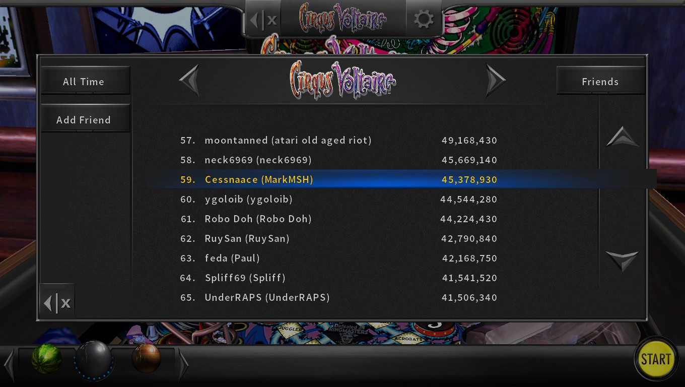 Mark: Pinball Arcade: Circus Voltaire (PC) 45,378,930 points on 2018-05-05 23:56:49