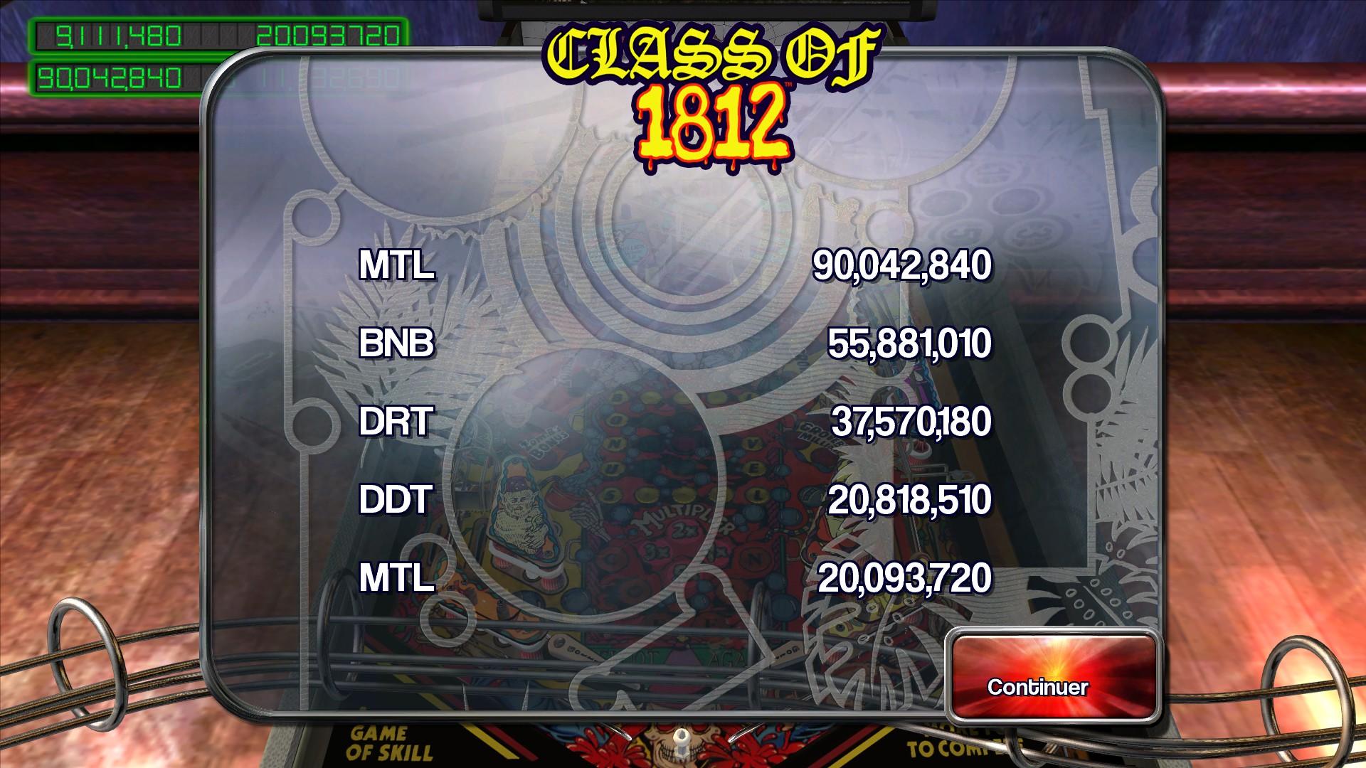Mantalow: Pinball Arcade: Class of 1812 (PC) 90,042,840 points on 2015-08-29 11:06:10