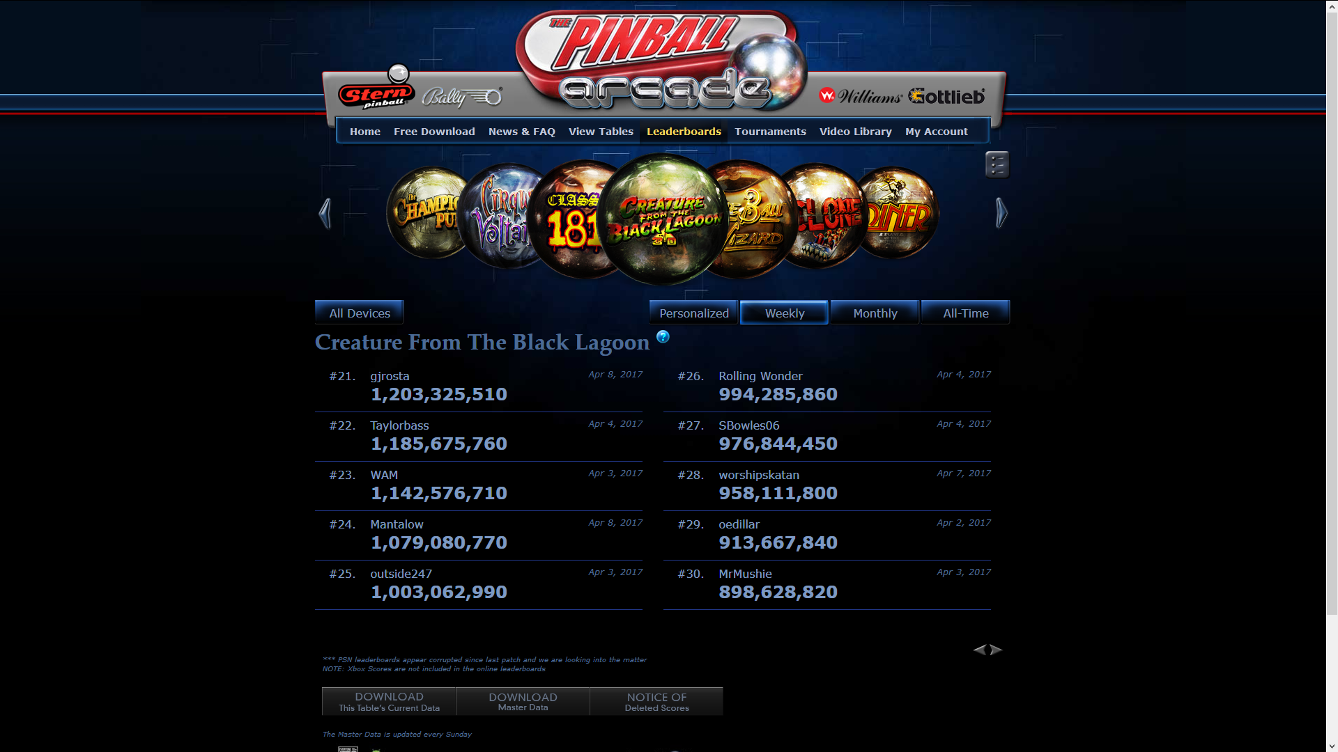 Mantalow: Pinball Arcade: Creature From the Black Lagoon (PC) 1,079,080,770 points on 2017-04-08 11:09:39