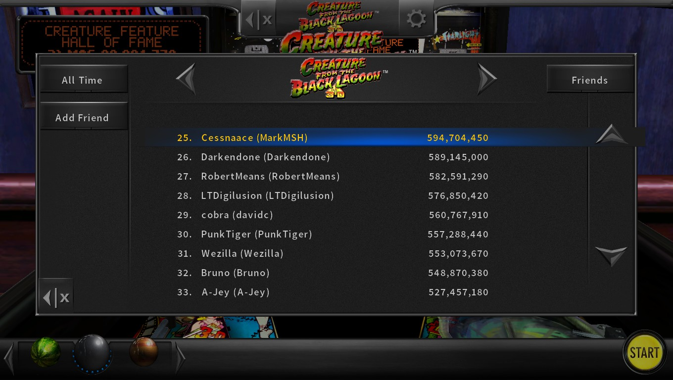 Mark: Pinball Arcade: Creature From the Black Lagoon (PC) 594,704,450 points on 2018-05-06 00:06:34