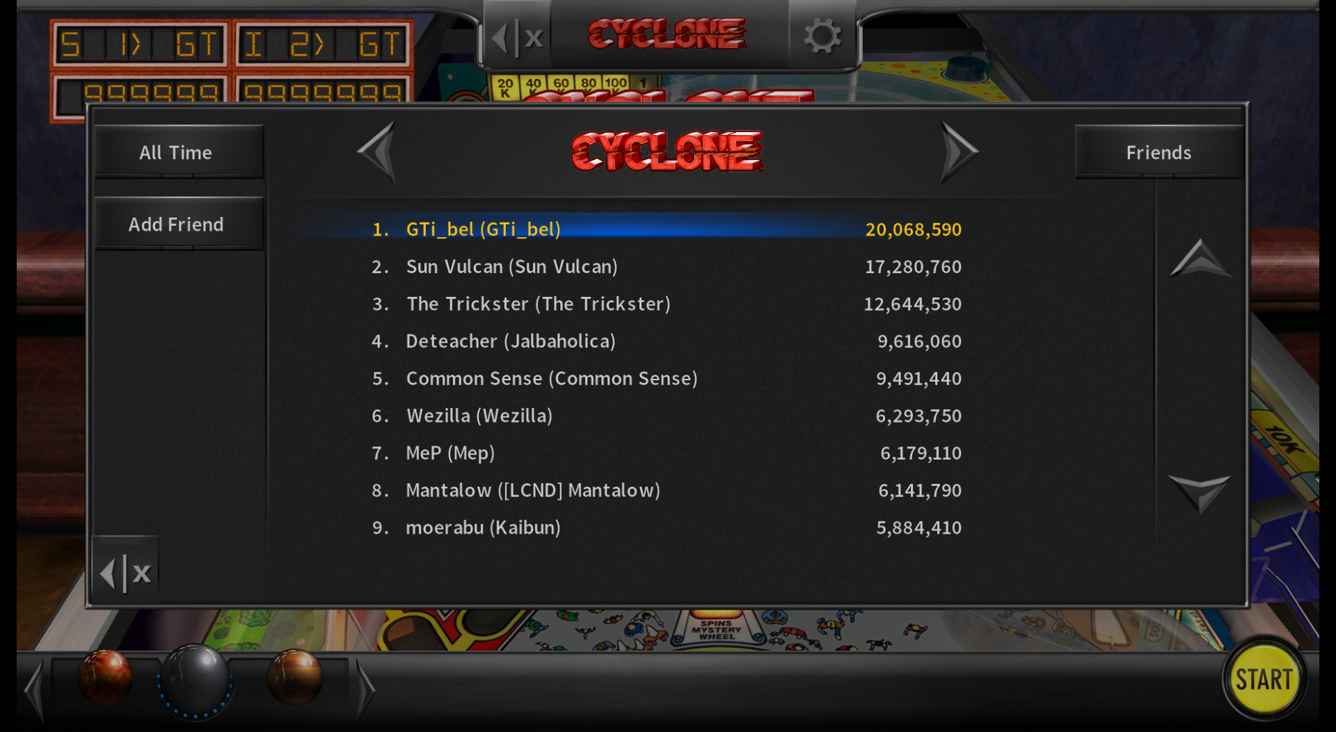 GTibel: Pinball Arcade: Cyclone (PC) 20,068,590 points on 2017-06-26 07:34:55