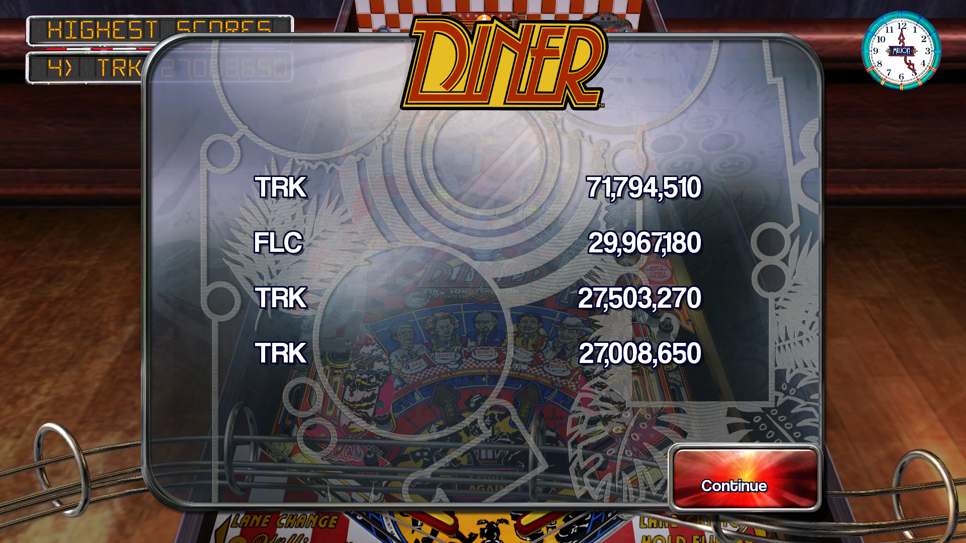 TheTrickster: Pinball Arcade: Diner (PC) 71,794,510 points on 2015-10-12 05:17:28