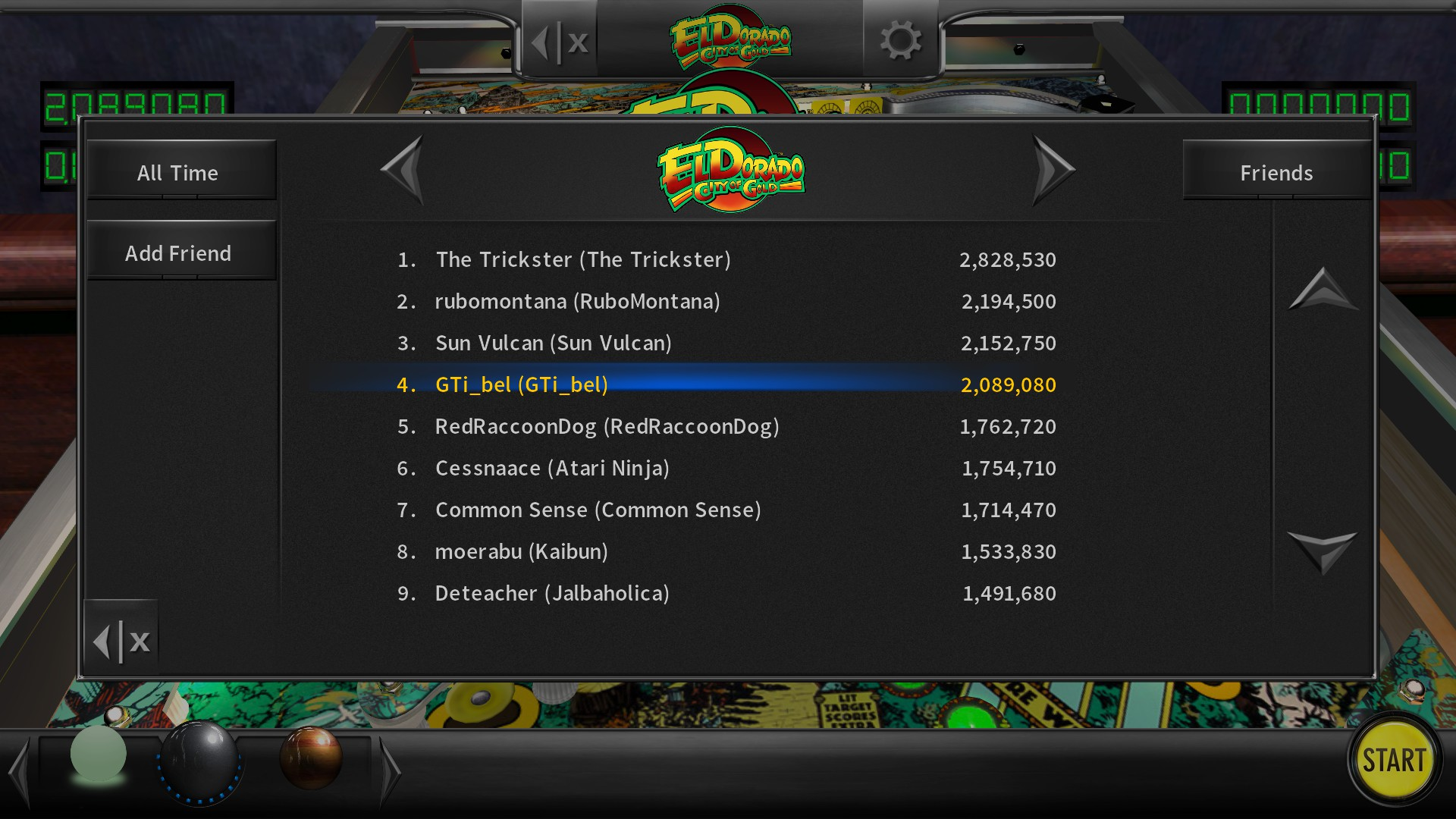 Pinball Arcade: El Dorado: City of Gold 2,089,080 points