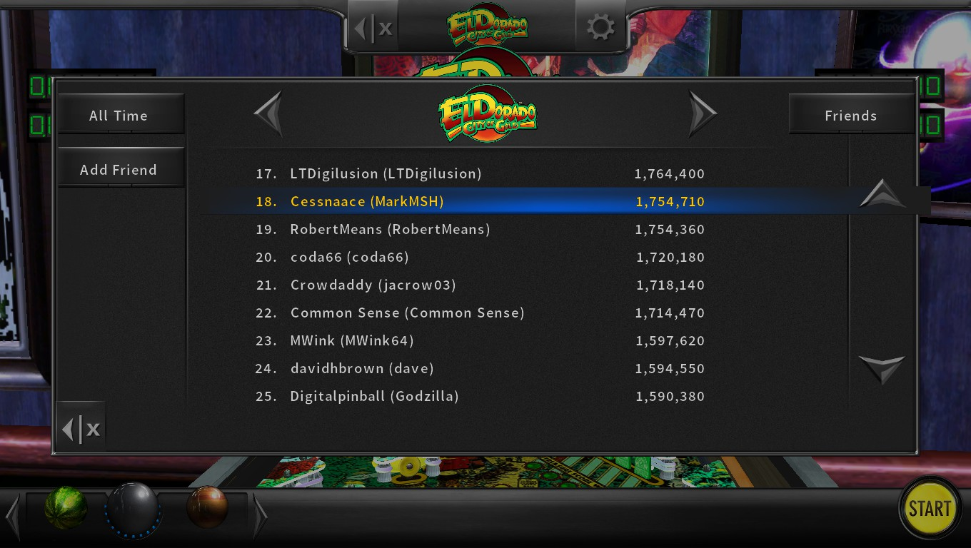 Mark: Pinball Arcade: El Dorado: City of Gold (PC) 1,754,710 points on 2018-05-10 01:12:04