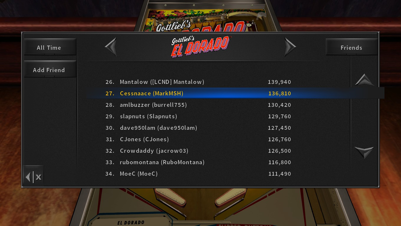 Mark: Pinball Arcade: El Dorado (PC) 136,810 points on 2018-05-10 01:14:16
