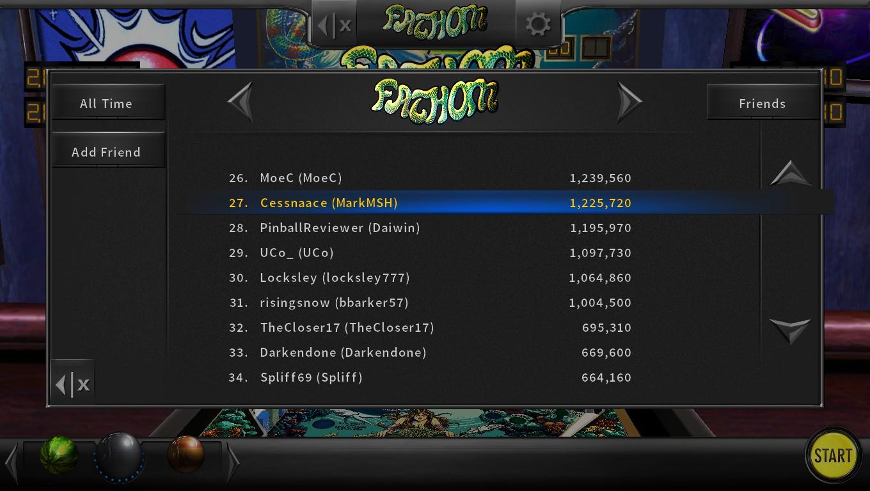 Mark: Pinball Arcade: Fathom (PC) 1,225,720 points on 2018-05-10 01:58:48
