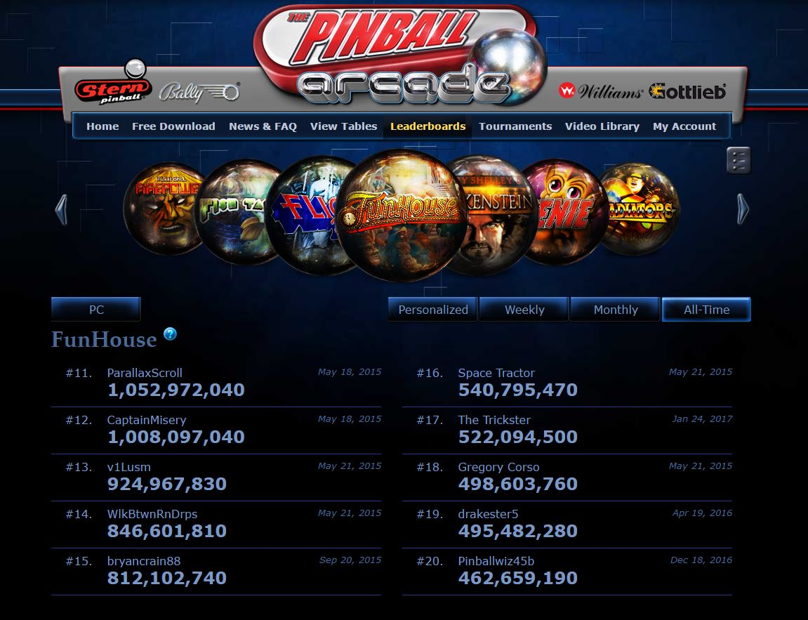 TheTrickster: Pinball Arcade: Funhouse (PC) 522,094,500 points on 2017-02-09 15:31:29
