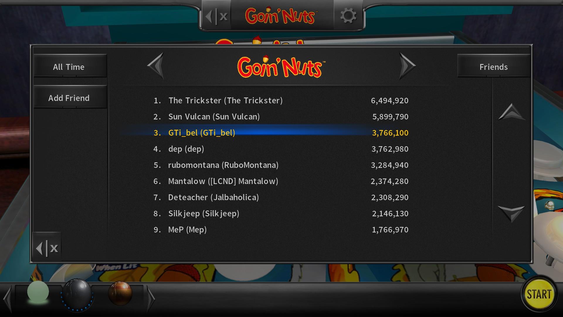 GTibel: Pinball Arcade: Goin