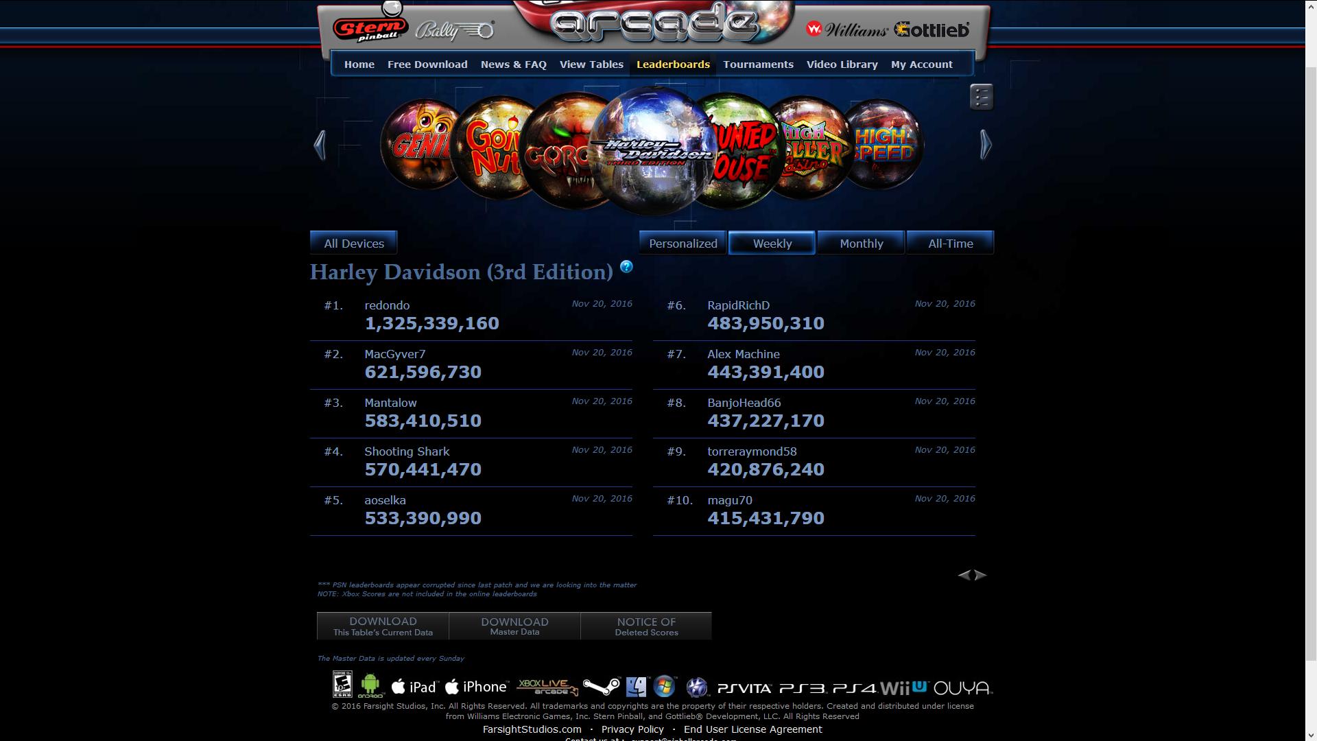 Mantalow: Pinball Arcade: Harley-Davidson (PC) 583,410,510 points on 2016-11-20 10:21:54