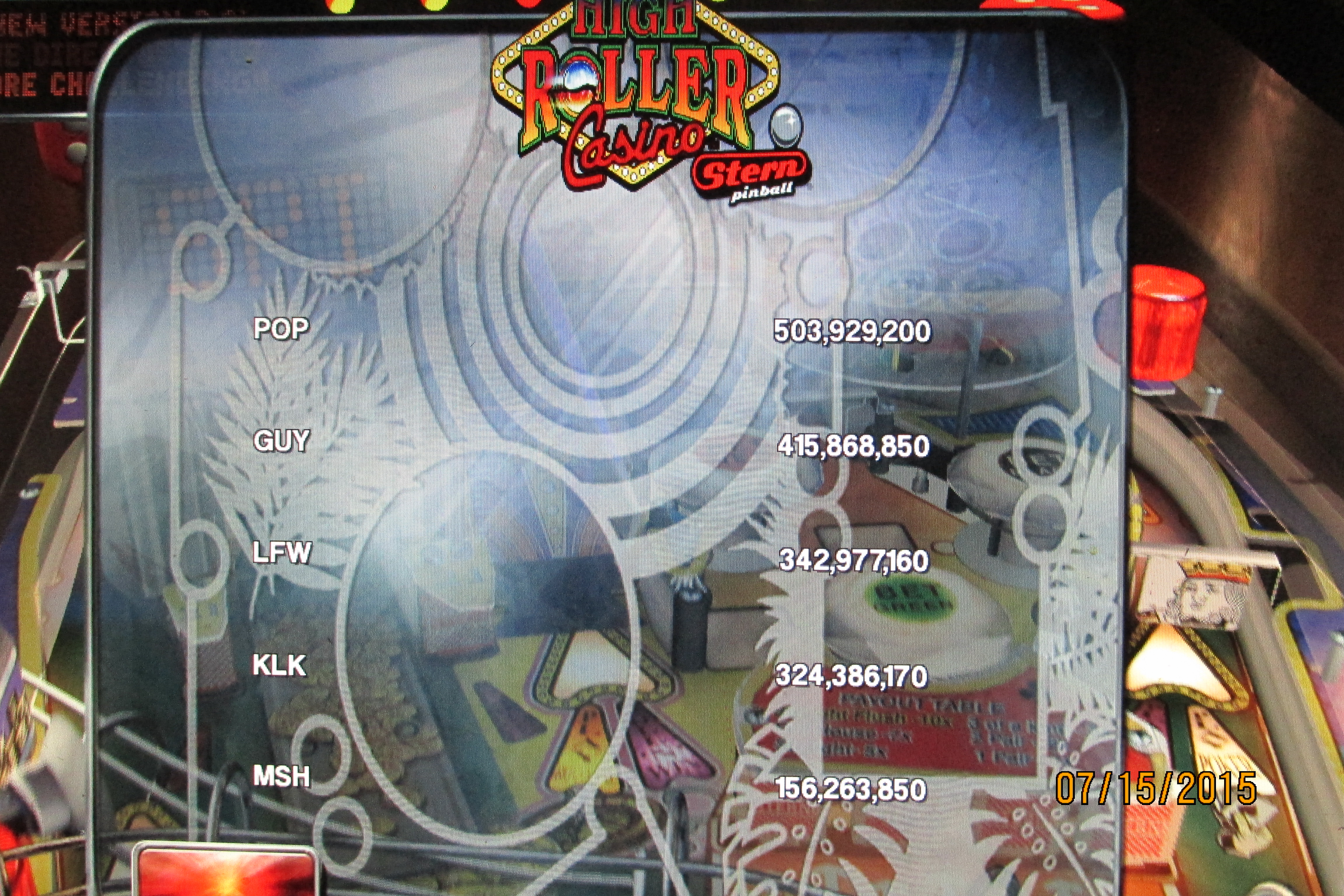 Mark: Pinball Arcade: High Roller Casino (PC) 156,263,850 points on 2015-07-19 02:04:09