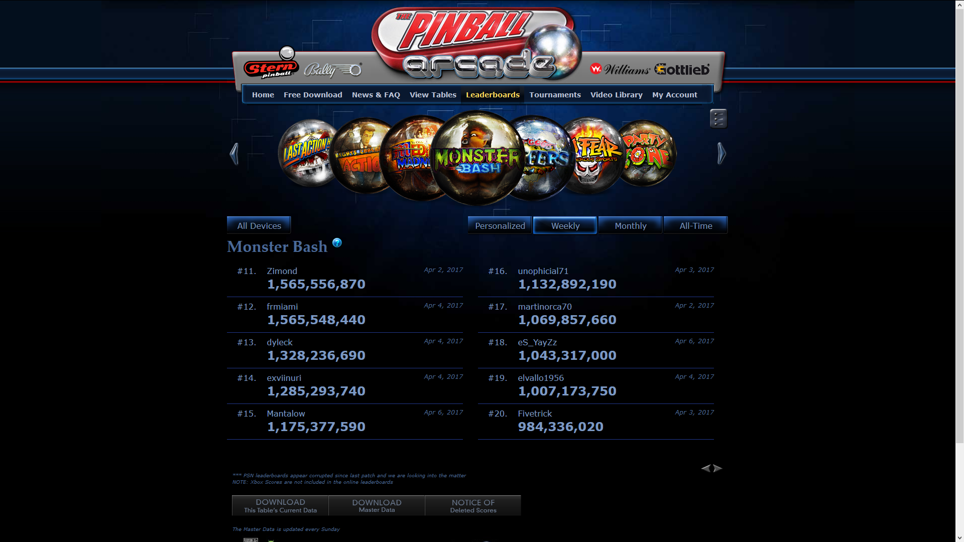Mantalow: Pinball Arcade: Monster Bash (PC) 1,175,377,590 points on 2017-04-06 04:34:16
