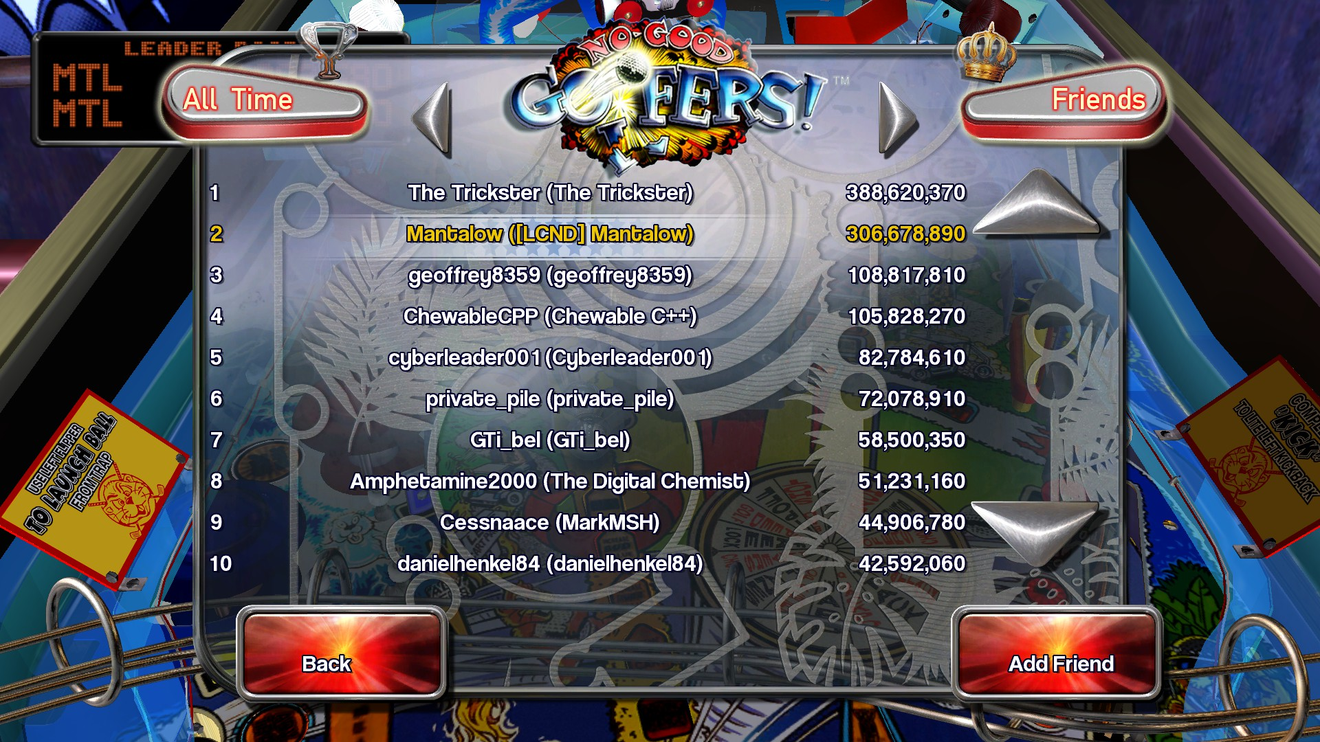 Pinball Arcade: No Good Goofers 306,678,890 points
