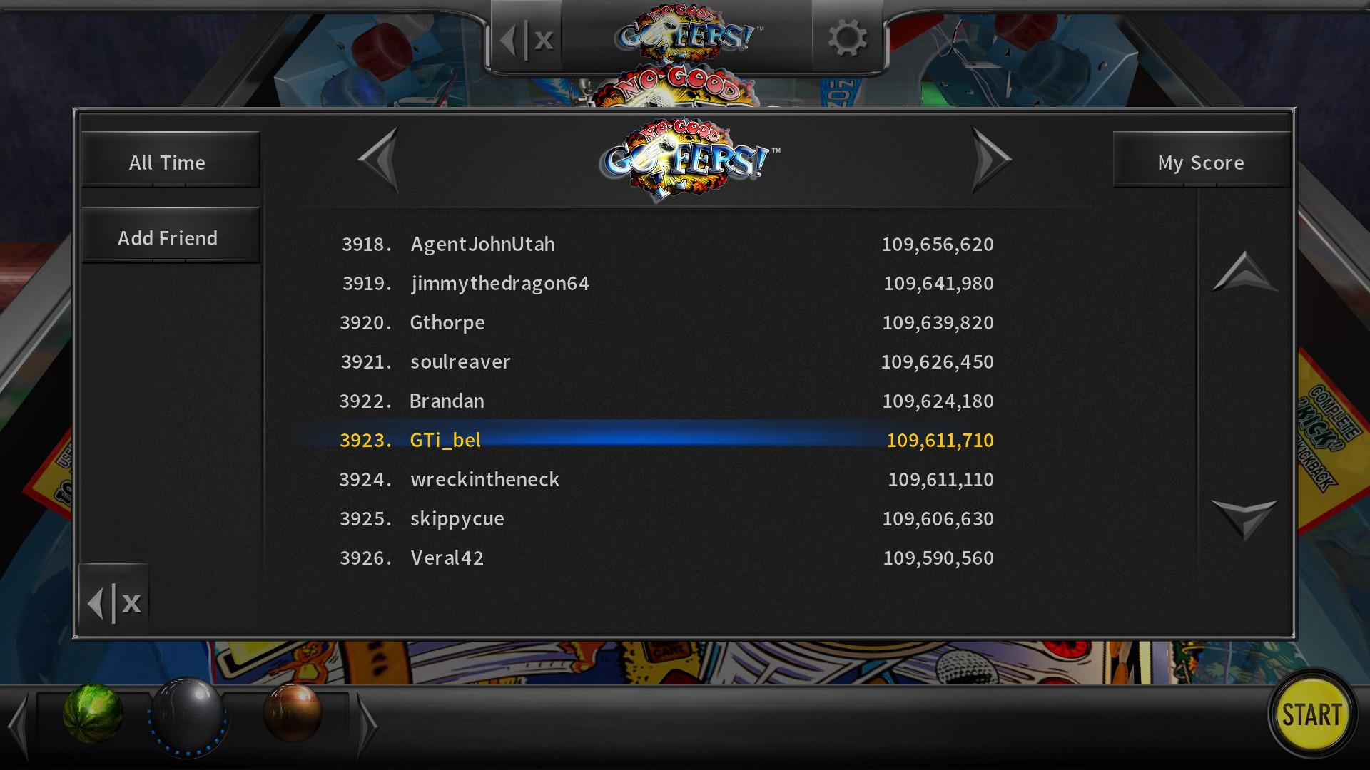 Pinball Arcade: No Good Goofers 109,611,710 points