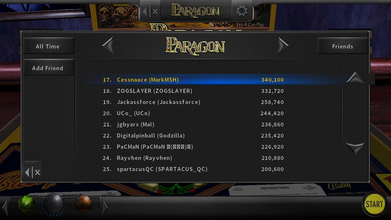 Mark: Pinball Arcade: Paragon (PC) 340,100 points on 2018-05-14 00:55:35